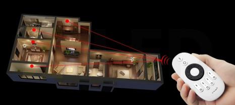 Пульт дистанционного управления Z-LED MILIGHT
